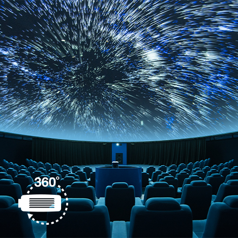 360-degree Projection