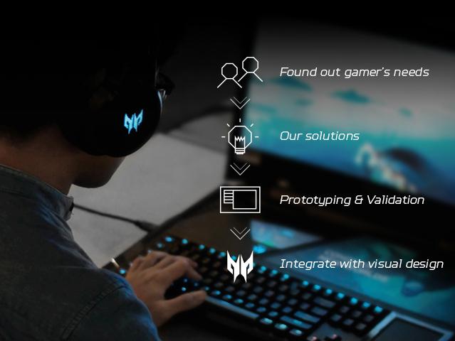 PredatorSense | Acer Design
