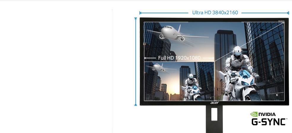 G-SYNC & Ultra HD